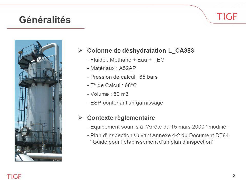 Généralités Colonne de déshydratation L_CA383 Contexte règlementaire