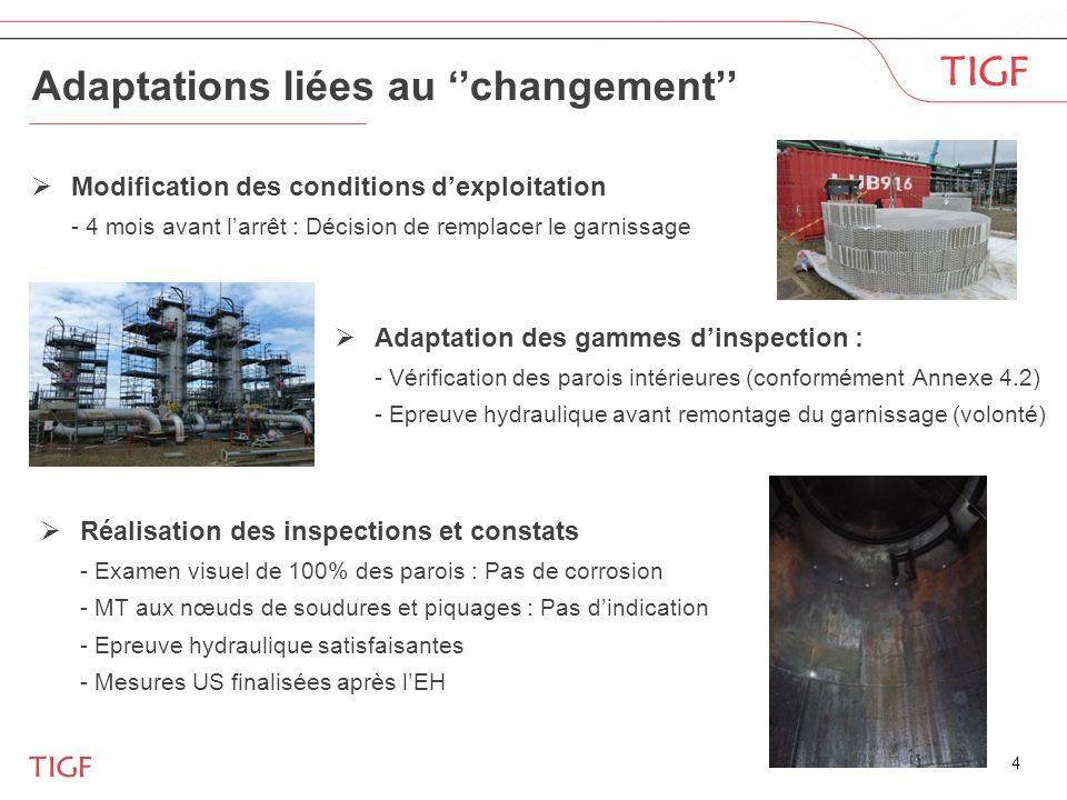 Adaptations liées au ''changement''