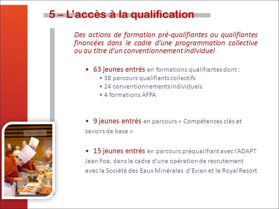 5 – L'accès à la qualification