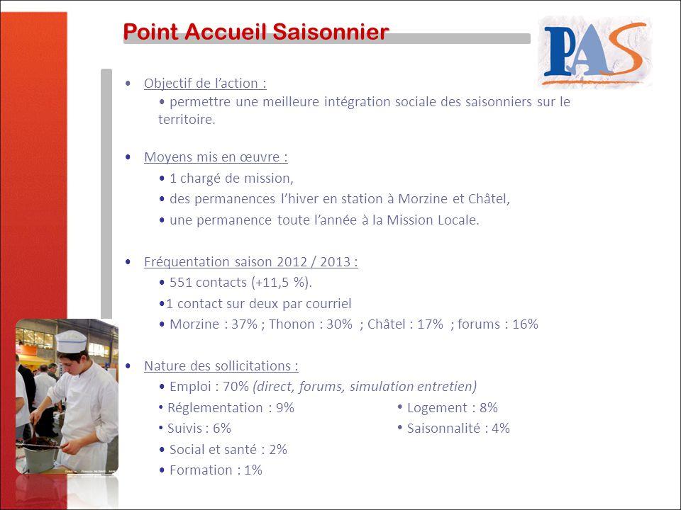 Point Accueil Saisonnier