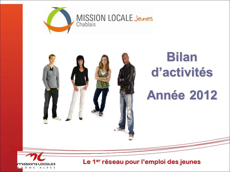 Bilan d'activités Année 2012