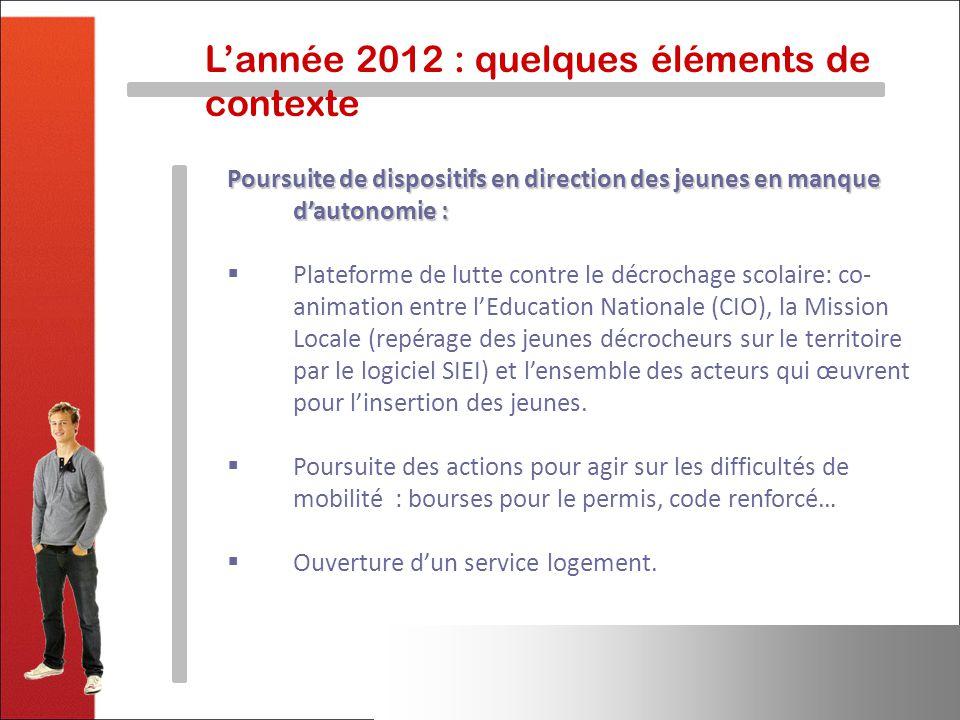 L'année 2012 : quelques éléments de contexte