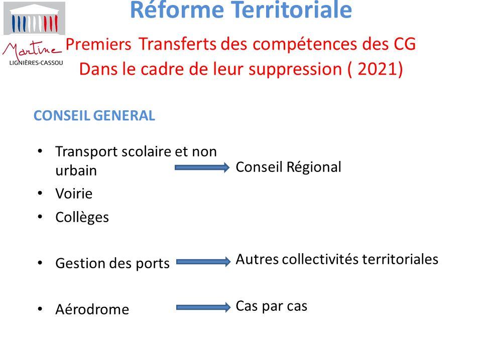 Réforme Territoriale Premiers Transferts des compétences des CG Dans le cadre de leur suppression ( 2021)