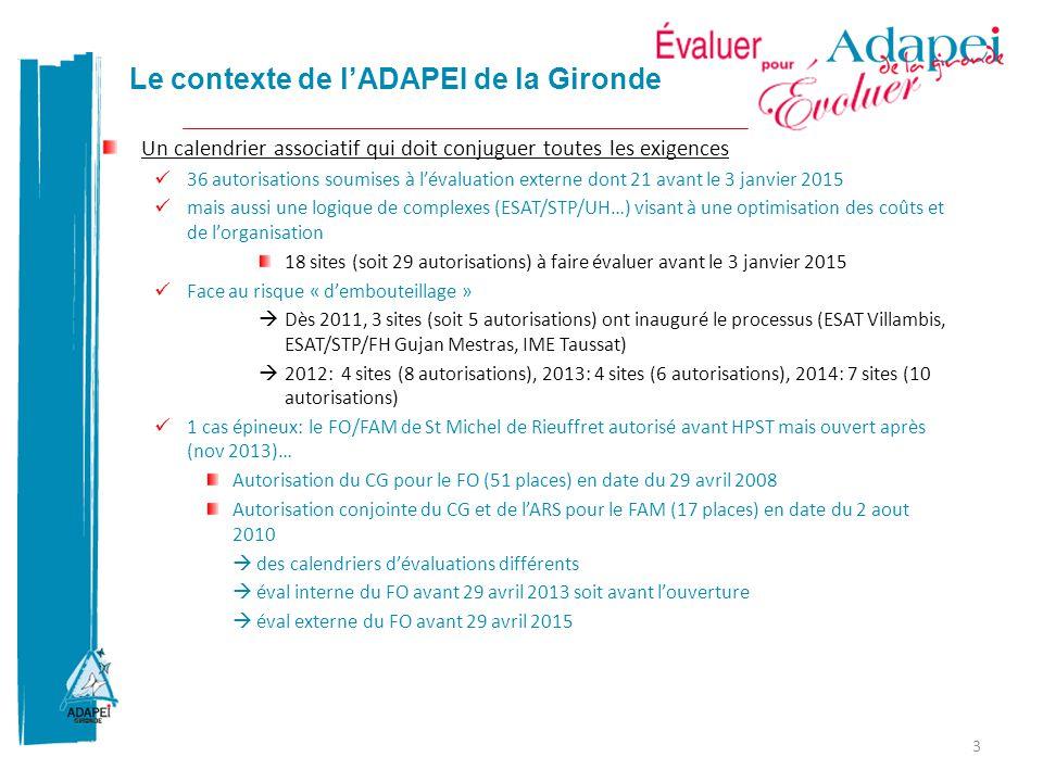 Le contexte de l'ADAPEI de la Gironde