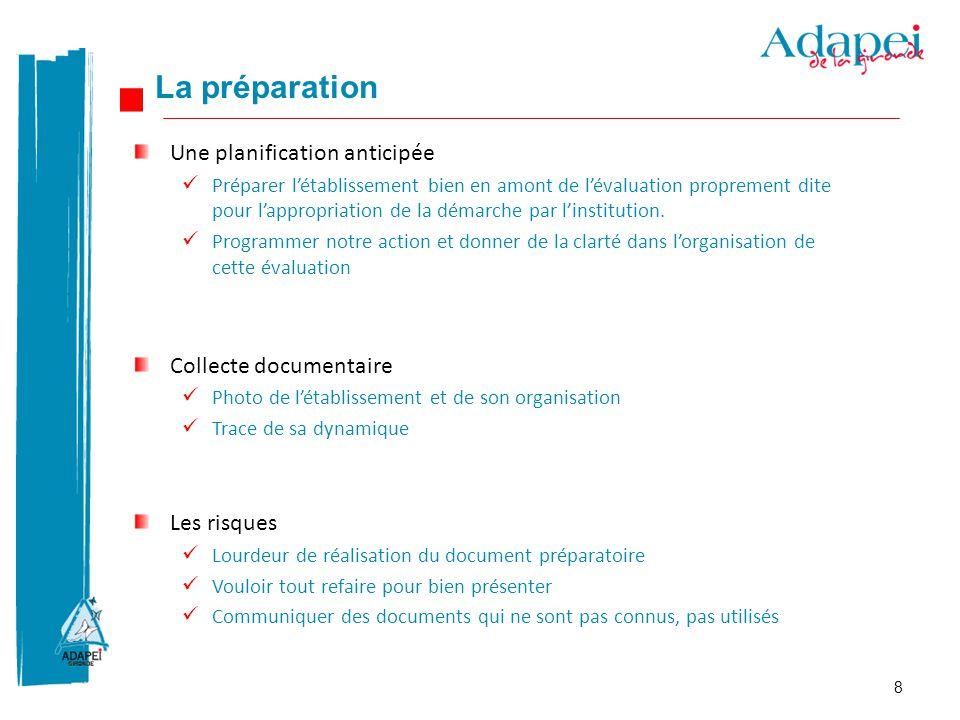 La préparation Une planification anticipée Collecte documentaire
