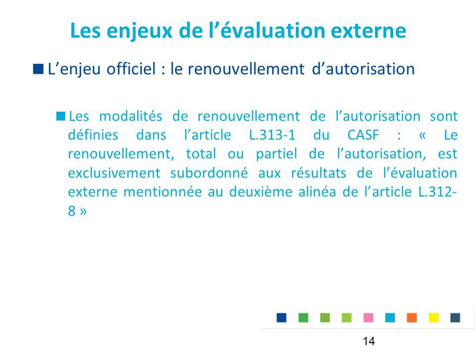 Les enjeux de l'évaluation externe