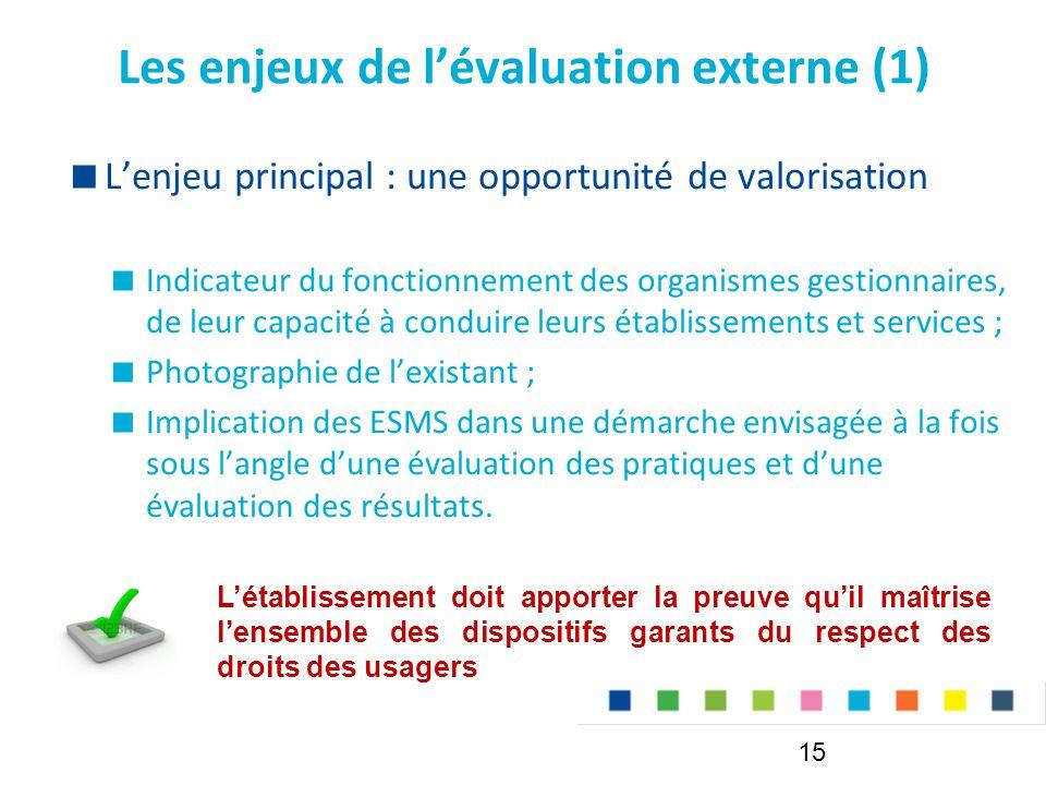 Les enjeux de l'évaluation externe (1)