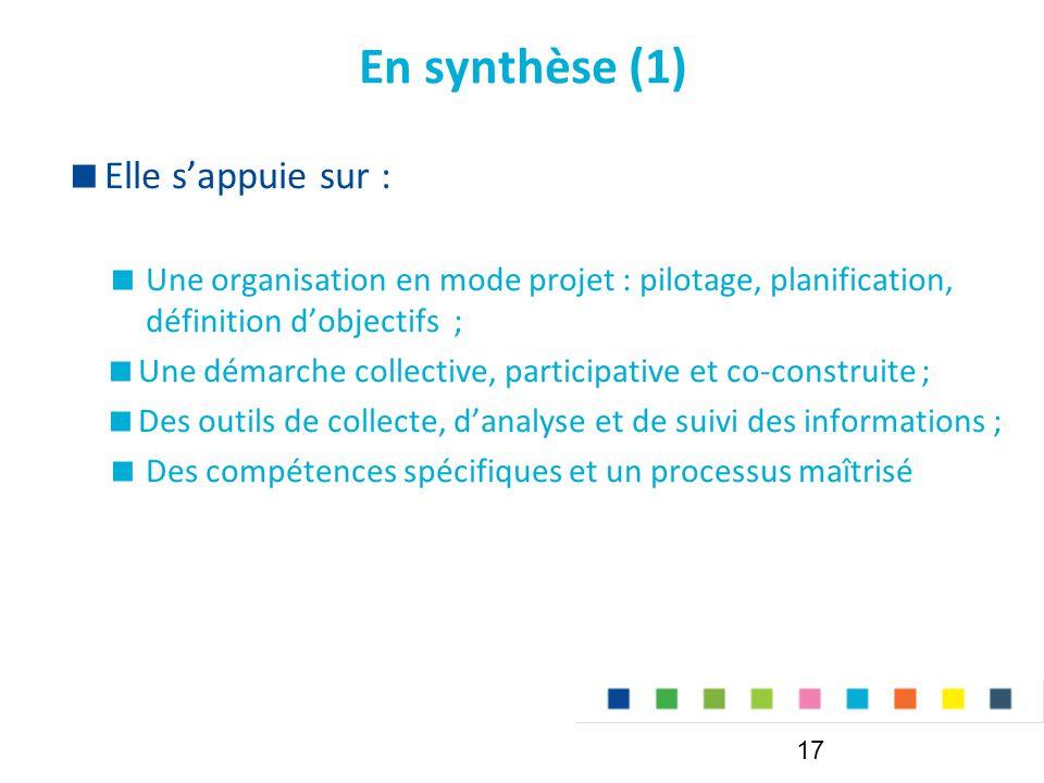 En synthèse (1) Elle s'appuie sur :