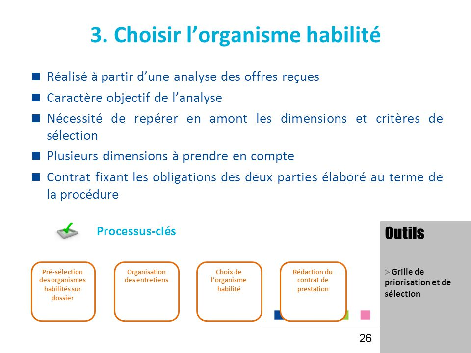 3. Choisir l'organisme habilité