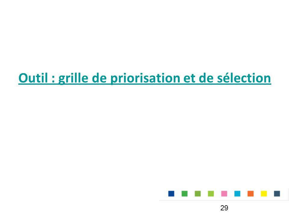 Outil : grille de priorisation et de sélection
