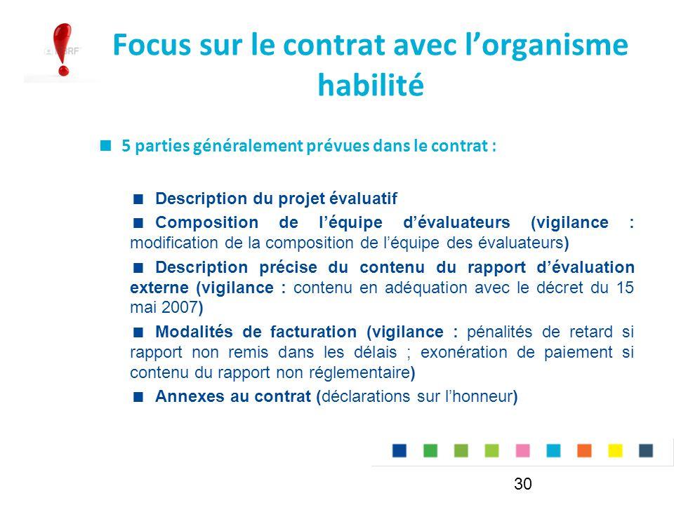 Focus sur le contrat avec l'organisme habilité