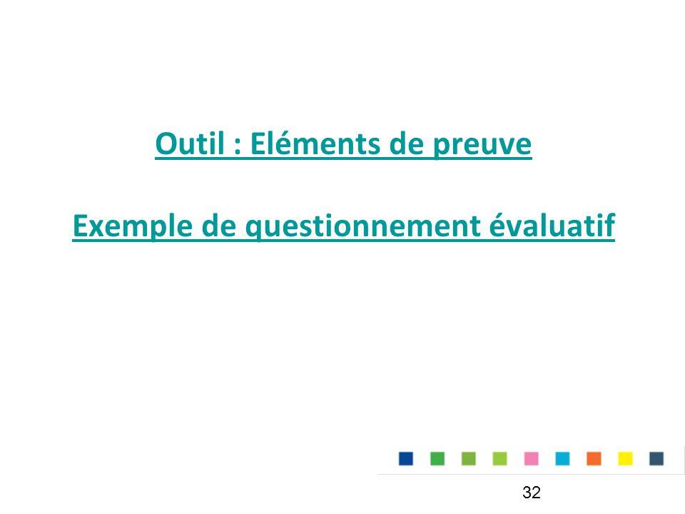 Outil : Eléments de preuve Exemple de questionnement évaluatif