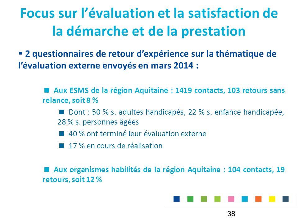 Focus sur l'évaluation et la satisfaction de la démarche et de la prestation