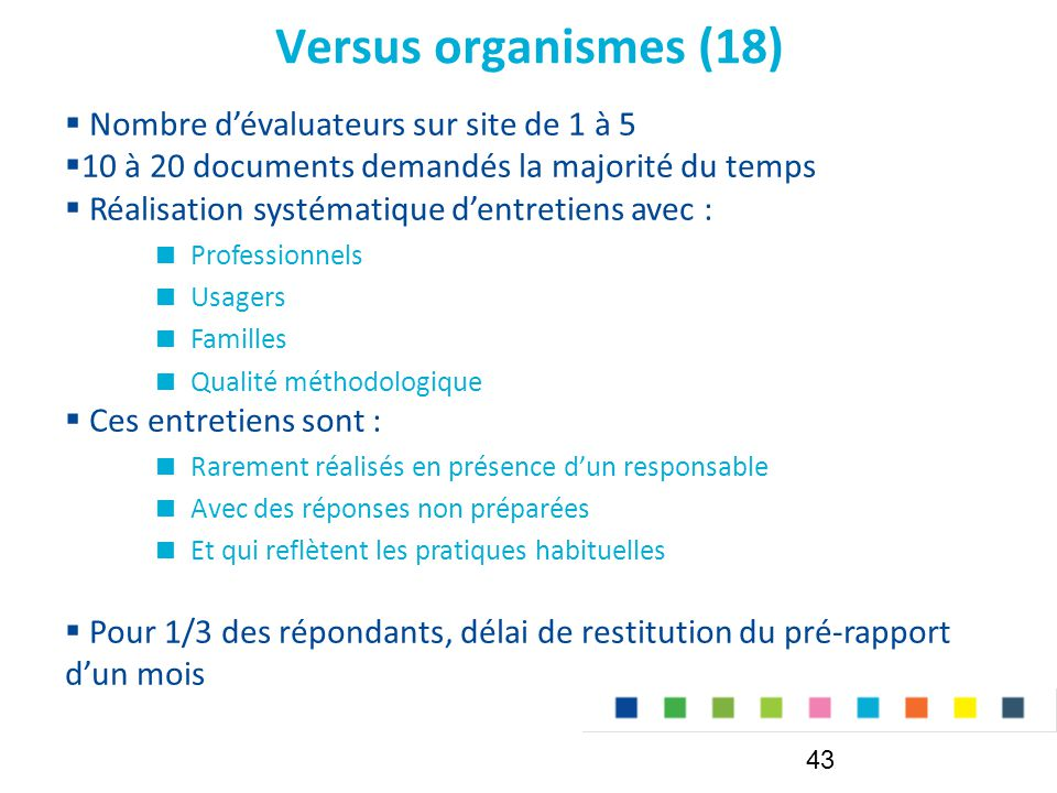Versus organismes (18) Nombre d'évaluateurs sur site de 1 à 5