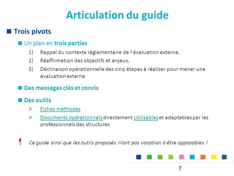 Articulation du guide Trois pivots Un plan en trois parties