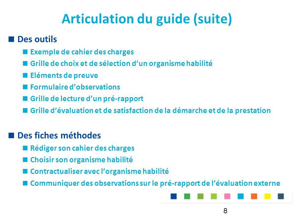 Articulation du guide (suite)