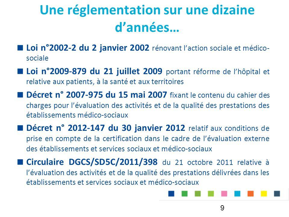Une réglementation sur une dizaine d'années…