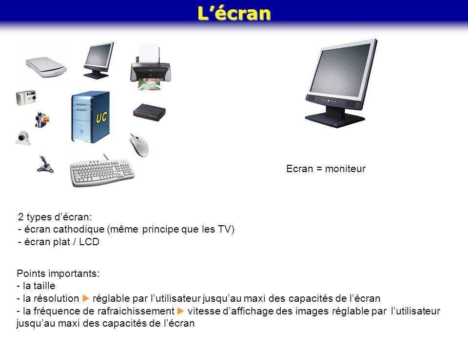 UC L'écran Ecran = moniteur 2 types d'écran: