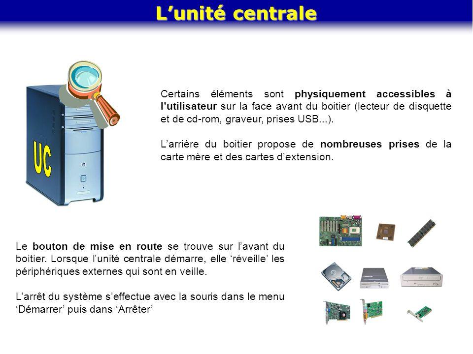 L'unité centrale UC.