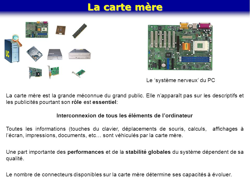 Interconnexion de tous les éléments de l'ordinateur