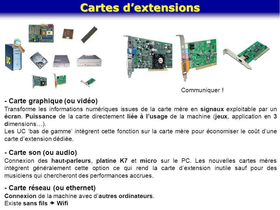UC Cartes d'extensions - Carte graphique (ou vidéo)