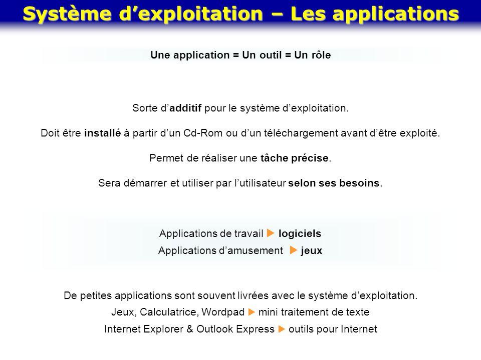 Système d'exploitation – Les applications