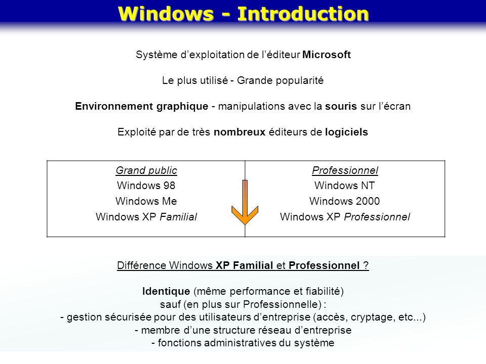 Windows - Introduction