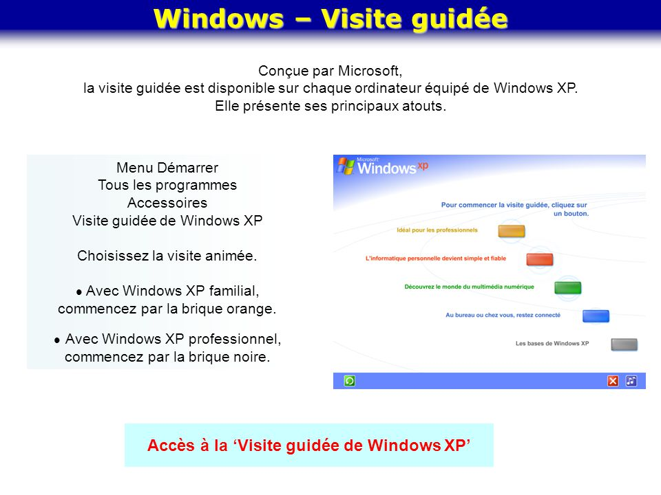 Windows – Visite guidée