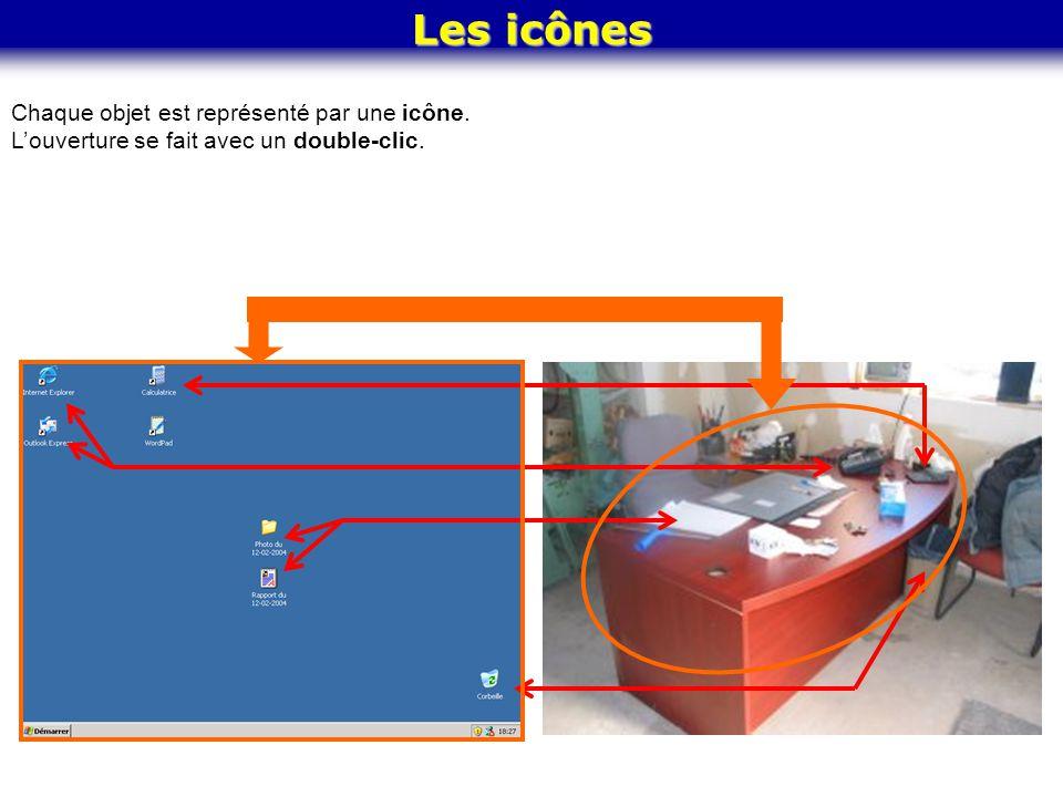 Les icônes Chaque objet est représenté par une icône.