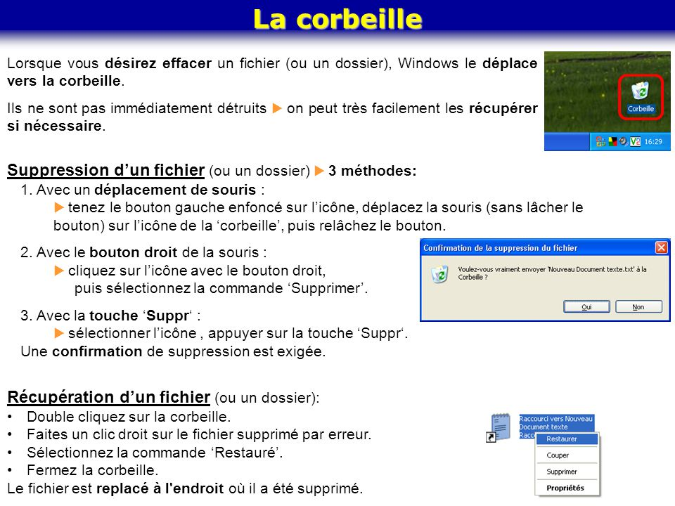 La corbeille Suppression d'un fichier (ou un dossier)  3 méthodes: