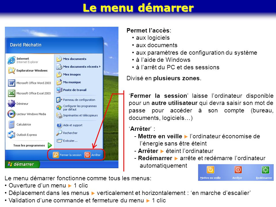 Le menu démarrer Permet l'accès: aux logiciels aux documents