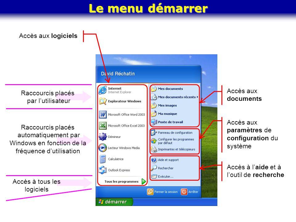Le menu démarrer Accès aux logiciels Accès aux documents