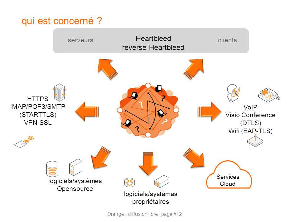 qui est concerné Heartbleed reverse Heartbleed serveurs clients