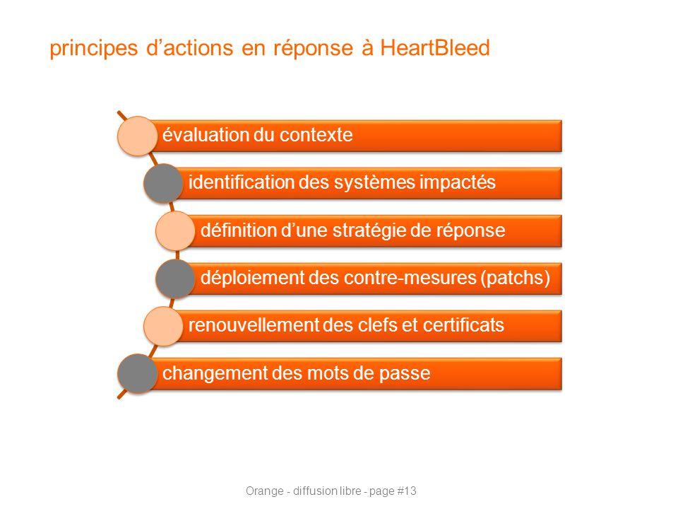 principes d'actions en réponse à HeartBleed