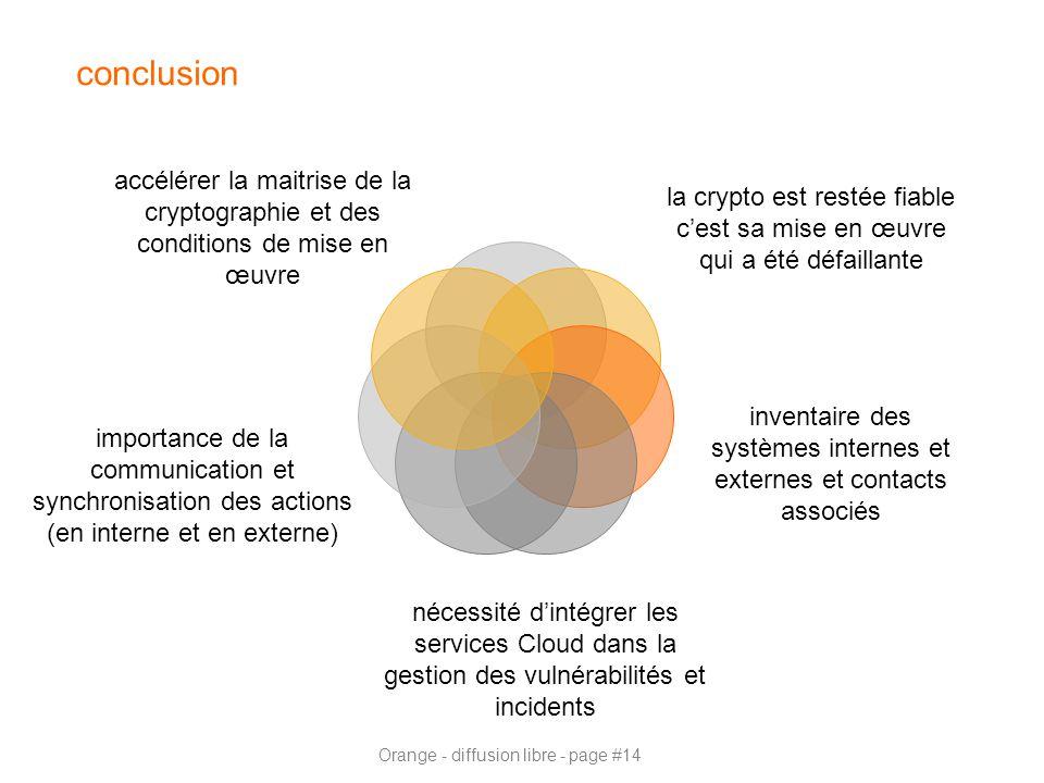 inventaire des systèmes internes et externes et contacts associés