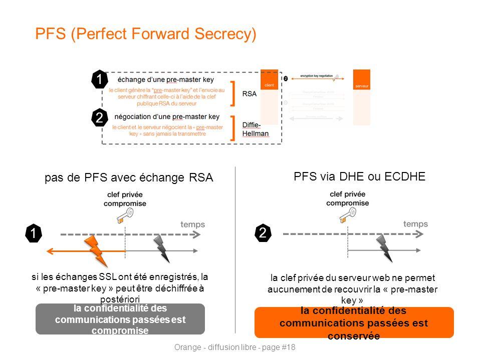 PFS (Perfect Forward Secrecy)