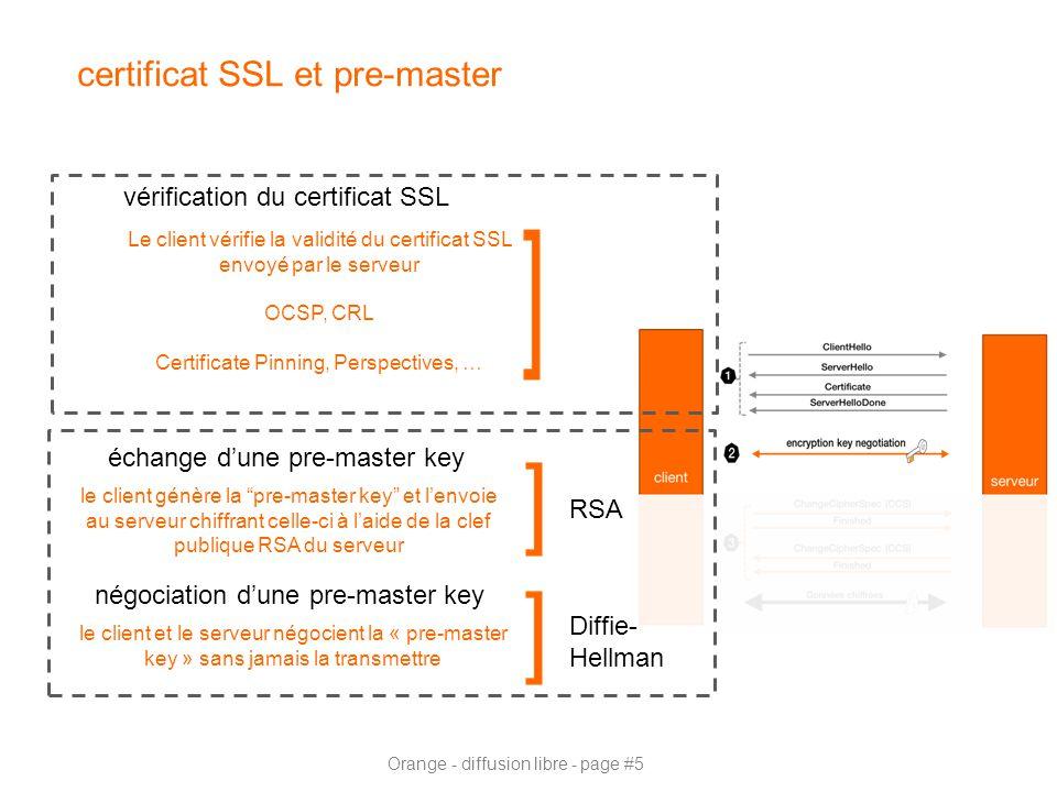 certificat SSL et pre-master