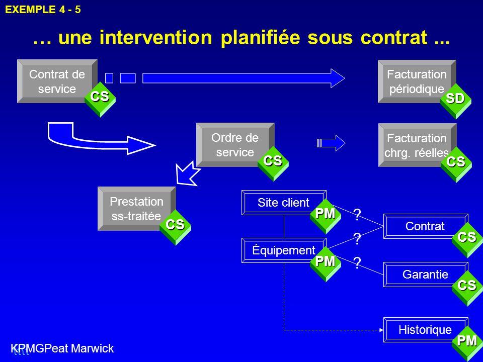 … une intervention planifiée sous contrat ...