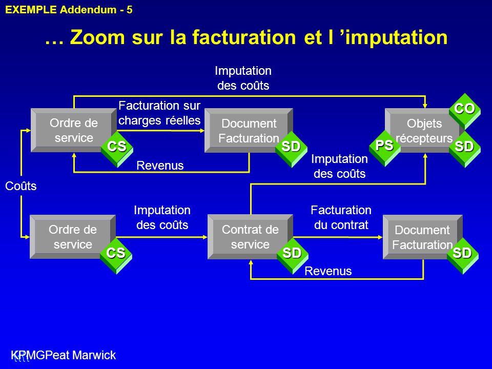 … Zoom sur la facturation et l 'imputation