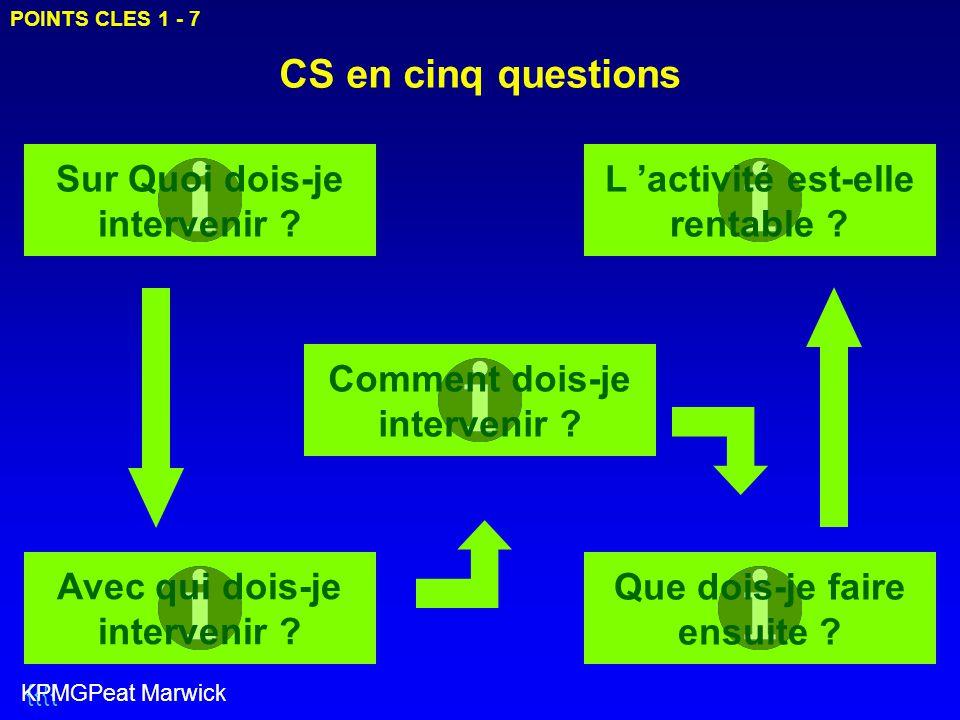 CS en cinq questions Sur Quoi dois-je intervenir