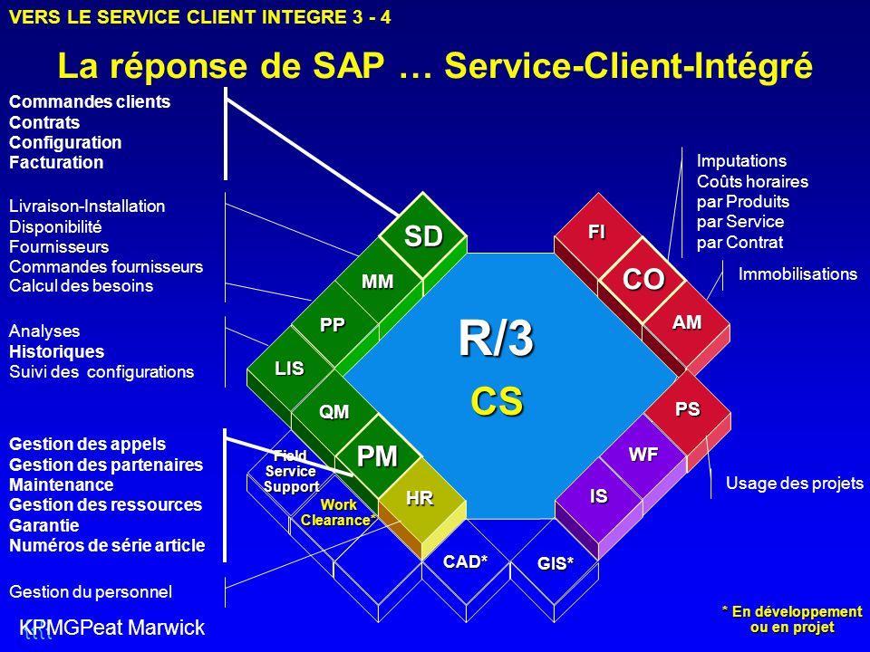La réponse de SAP … Service-Client-Intégré