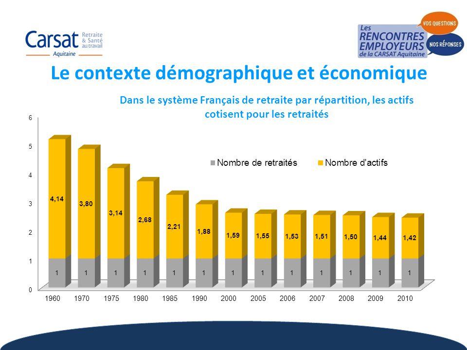 Le contexte démographique et économique
