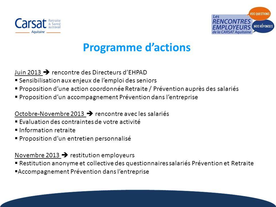 Programme d'actions Juin 2013  rencontre des Directeurs d'EHPAD