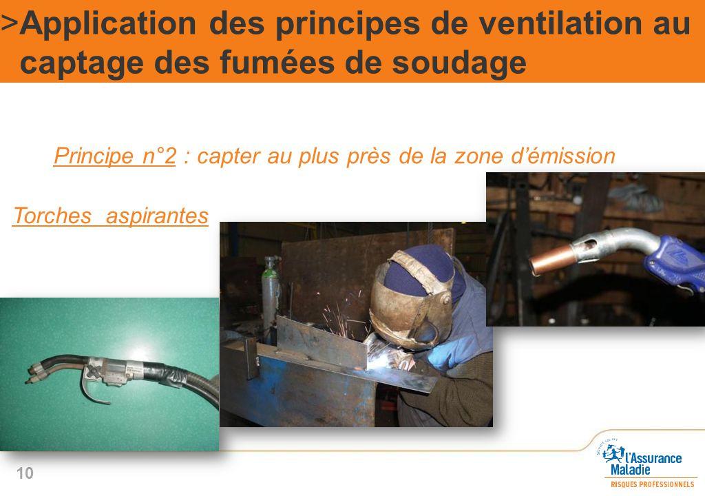 Application des principes de ventilation au captage des fumées de soudage