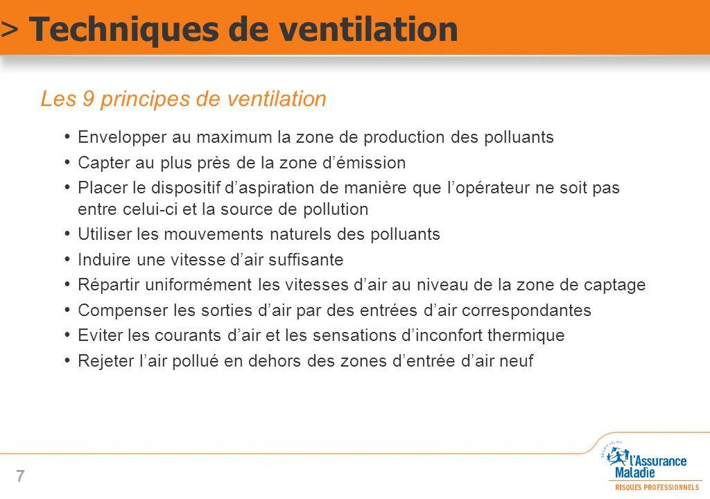 Techniques de ventilation