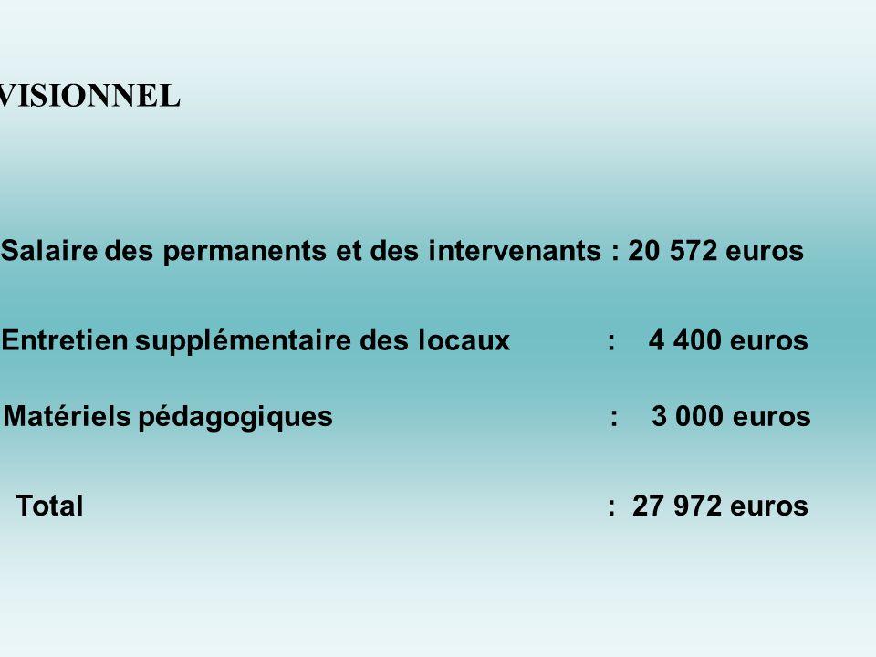 COÛT PRÉVISIONNEL Salaire des permanents et des intervenants : 20 572 euros. Entretien supplémentaire des locaux : 4 400 euros.