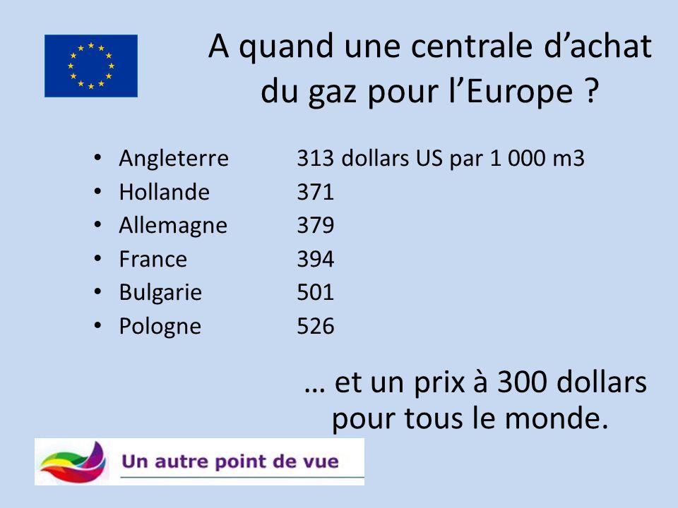A quand une centrale d'achat du gaz pour l'Europe