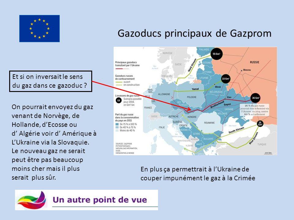 Gazoducs principaux de Gazprom