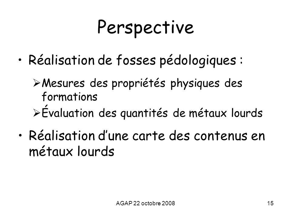 Perspective Réalisation de fosses pédologiques :