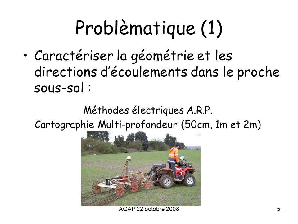 Problèmatique (1) Caractériser la géométrie et les directions d'écoulements dans le proche sous-sol :
